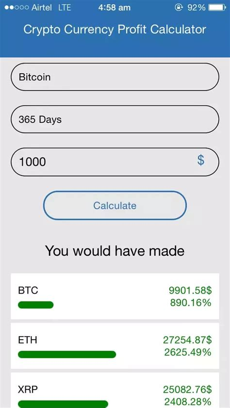 bitcoin return calculator what of return can one expect in bitcoin investment