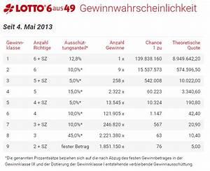 6 Aus 49 Berechnen : berechnung der lotto 6 aus 49 gewinnquoten am beispiel avapo ~ Themetempest.com Abrechnung