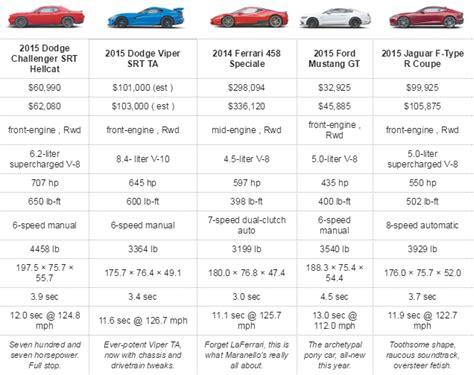 porscheboost road  track  performance car