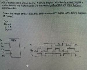 Solved  A 4 1 Multiplexer Is Shown Below  A Timing Diagram