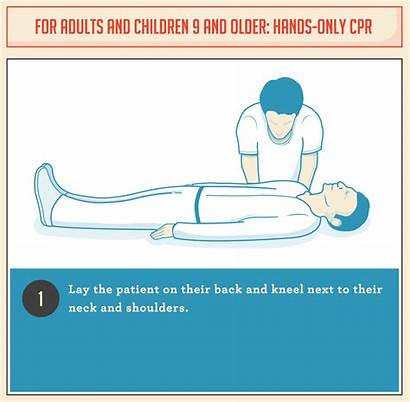 Cpr Steps Perform Know Important Gifs Should
