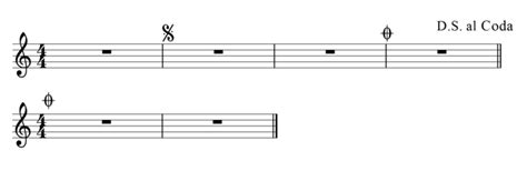 A coda in these genres is sometimes referred to as an outro, while in jazz, modern church music and barbershop arranging it is commonly called a tag.one of the most famous codas is found in the 1968 single hey jude by the beatles.the coda lasted nearly four minutes, making the song. Dal segno - Wikimonde