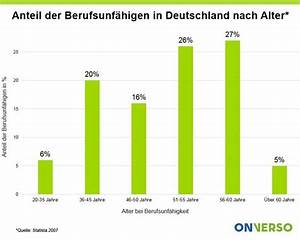 anteil homosexueller deutschland