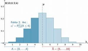 Stochastik N Berechnen : 3 4 1 hypothesentest mathelike ~ Themetempest.com Abrechnung