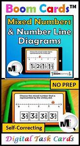 Mixed Numbers  U0026 Number Line Diagrams Digital Task Cards