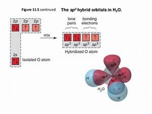 Chemical Bonding Of H2o