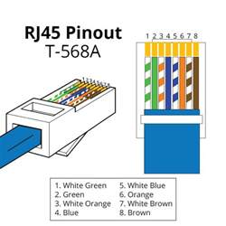 HD wallpapers wiring diagram for 610 phone socket to rj45