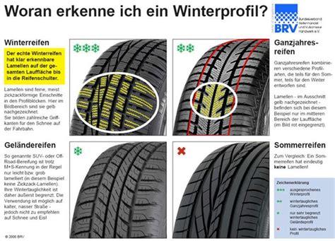 Winterreifen Kennzeichnung by Technische Informationen Reifen Theis