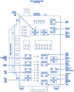 Dodge Magnum Fuse Box Diagram