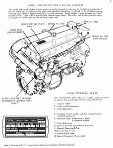 Ford Model A Engine Diagram