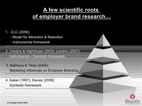 Employer Branding Research Methodology. Air Conditioning Certificate. Breast Cancer Awereness Cosmetic Dentistry Ct. Respiratory Therapist Salary In Nc. South Valley Pediatric Dentistry. Dentist Fort Collins Co Hong Kong Social Media. Godaddy Domain Coupons Rosemead Adults School. People Getting Caught Cheating. Premier Family Dental Austin