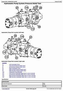 John Deere 319d  323d Skid Steer Loader W Manual Controls