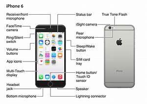 Iphone 6 Handbuch : help apple ipad gallery ~ Orissabook.com Haus und Dekorationen