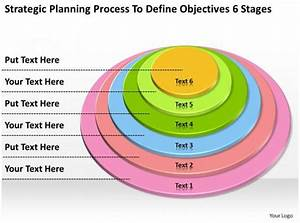 Business Logic Diagram Strategic Planning Process To Define Objectives 6 Stages Powerpoint
