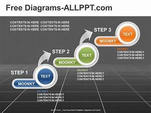 3 Step Diagram
