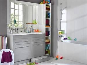 comment securiser toutes les pieces de la maison pour vos With meuble de salle de bain enfant