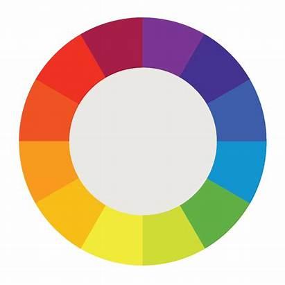 99designs Wheel Farbenlehre