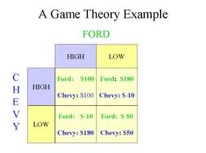Game Theory Examples