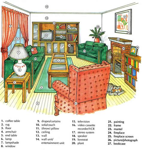 living room vocabulary  pictures english lesson