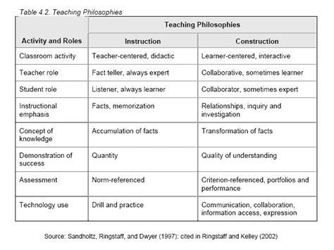 june  radical teaching