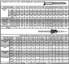 printable metric conversion table metric conversion