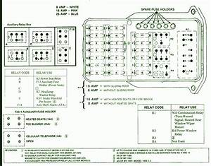 Fuse Box Diagram Mercedes 190 E 2 3 1998