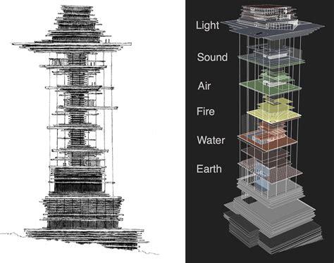 architect floor plans antilia vertiscape site