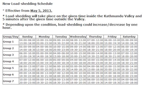 new schedule of load shedding nea decreases the load shedding effective from 5th may