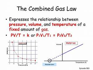 Ppt - The Combined Gas Law Powerpoint Presentation