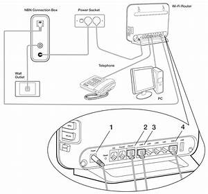 Rj31x Wiring Diagram Cable Modem
