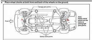 Raising The Front Or Back End For Servicing - G35driver