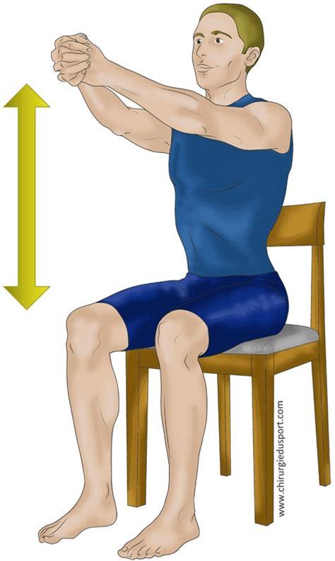douleur bras droit