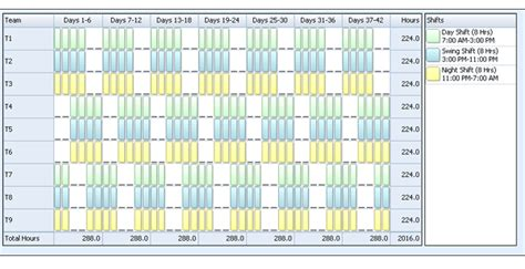 rotating shift schedule 8 hour rotating shift schedules exles planner template free