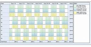 12 hr shift schedule 2015 calendar new calendar template for 3 on 3 off shift pattern template