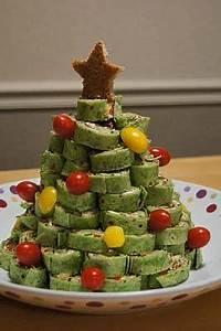 Best 25 Christmas finger foods ideas only on Pinterest