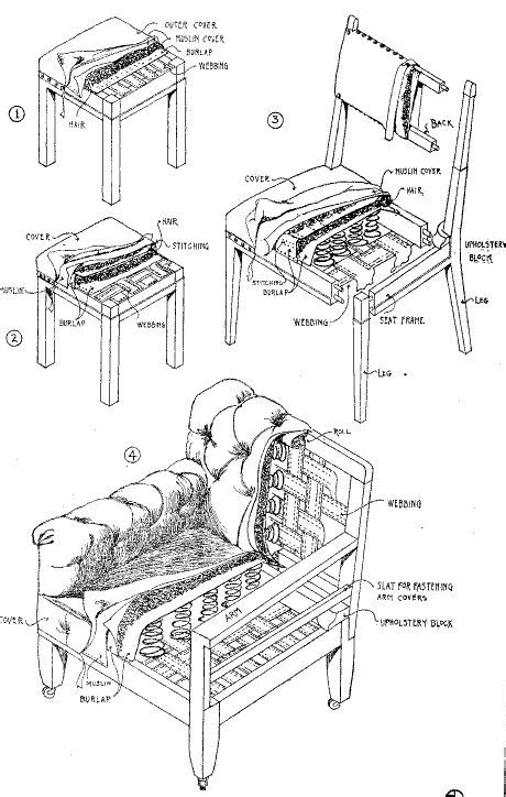 parts   chair upholstery chair upholstery couch