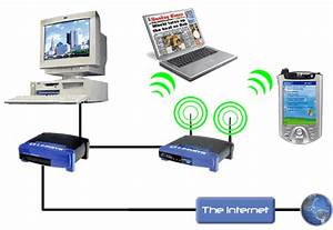 How To Setup Mixed Wired  U0026 Wireless Network