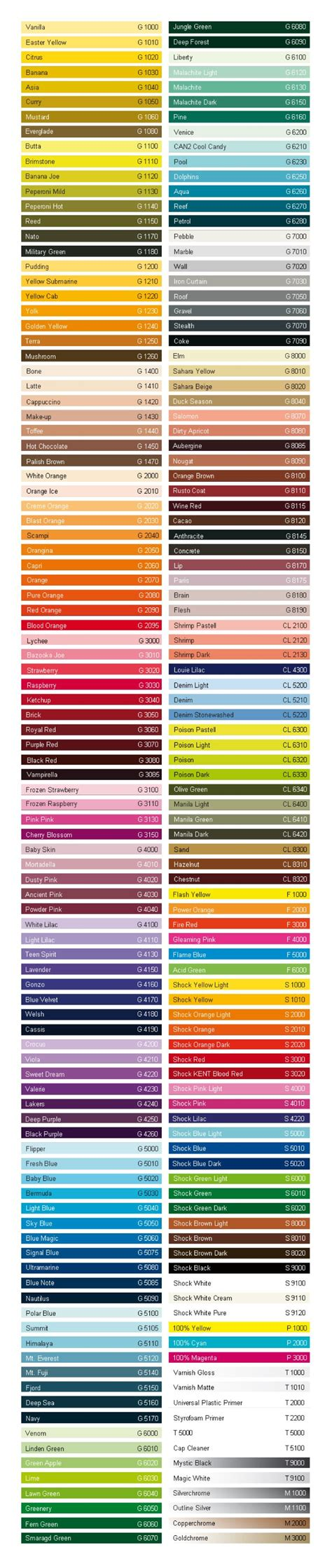 best 25 color charts ideas on paint colour charts colour names list and all