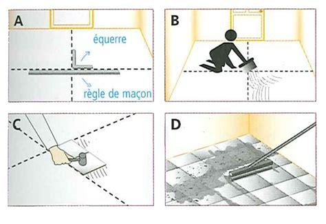 pose carrelage au sol poser carrelage au sol dootdadoo id 233 es de conception sont int 233 ressants 224 votre d 233 cor