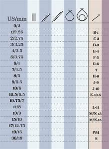 Knitting Needle Inventory Chart - keep track of double ...