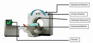 Diagram Of Ct Scanner