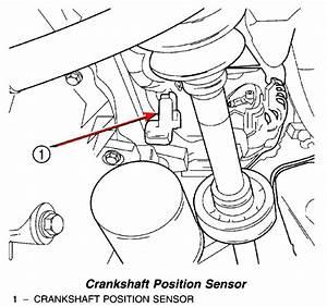 I Am Replacing A Crankshaft Position Sensor On My Sons 2001 Pt Cruiser  Where Is The Sensor Located