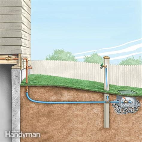 install  outdoor faucet  family handyman