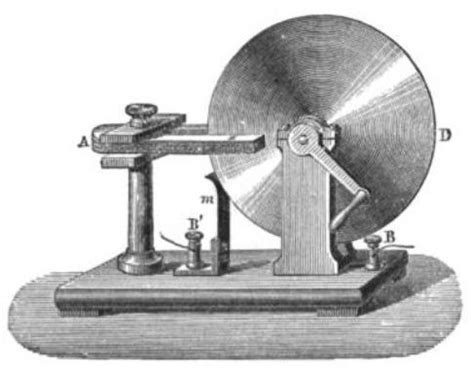 Invention Of Electric Motor by Complete Knowledge Database Of Electricity And Electrical