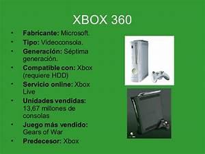 Xbox 360 Vs Wii Vs Ps3