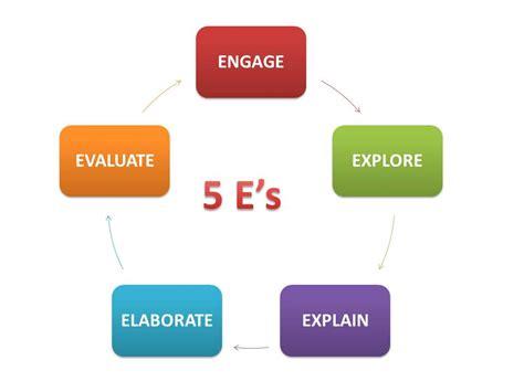 science    model eteams