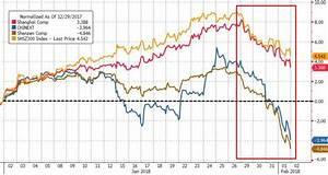 Chinese Stocks Tumble As Hong Kong Officials Monitor Surge ...