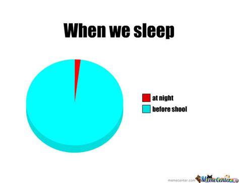 Pie Chart Meme - pie chart by hugobossli3 meme center