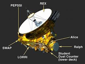 The same payload is now being used to explore Ultima Thule ...