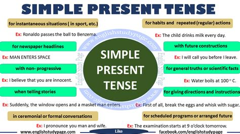 not present synonyms english